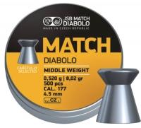 Пули пневматические (для воздушки) 4,5мм 0,52г (500шт) JSB Diabolo Match для винтовки. 14530502